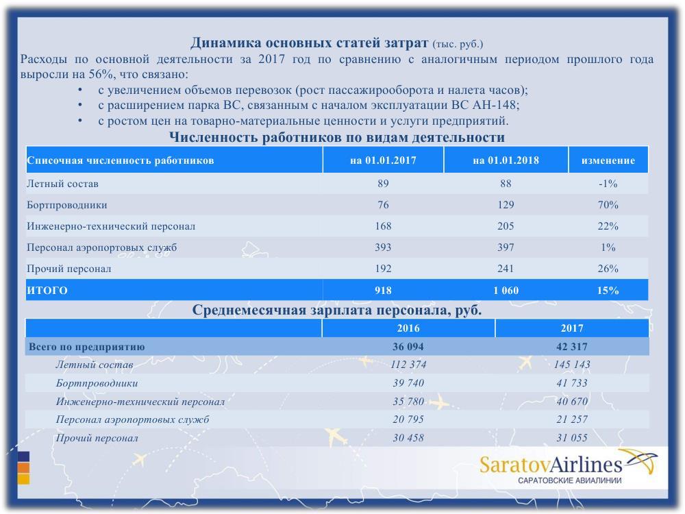 Годовой отчет 2017_14