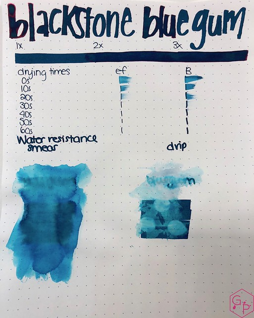 Blackstone Blue Gum Ink Review @AppelboomLaren 9