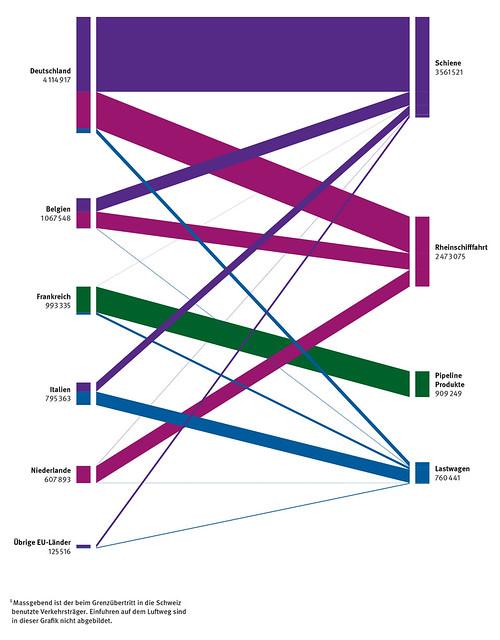 Infografiken Jahresbericht 2017
