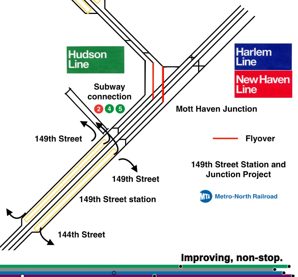149th Street Project