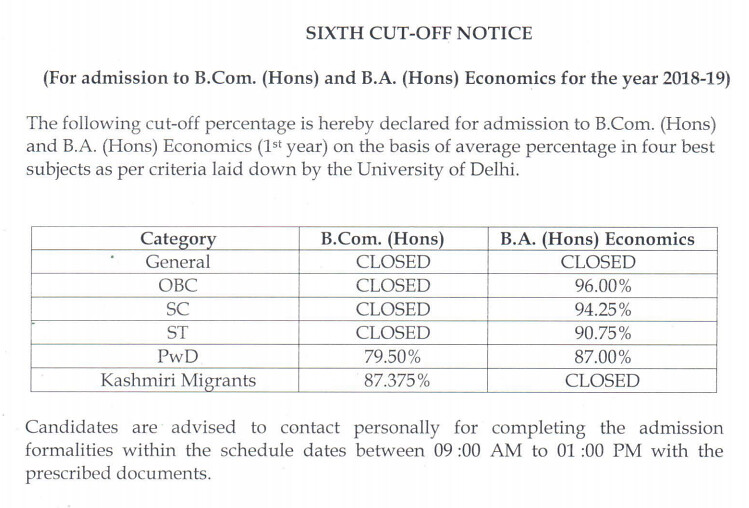 SRCC 6th Cut Off