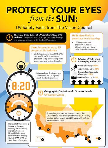 UV-Safety-Infographic_1