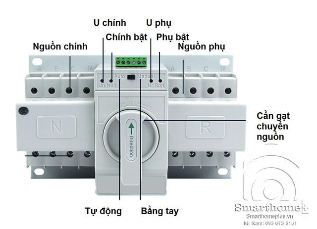 cau-dao-chuyen-nguon-dao-chieu-tu-dong-ats-3-pha-63a-shp-ats2