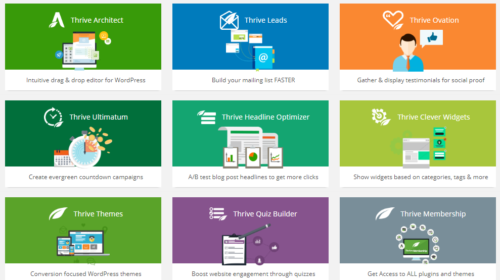 ThriveThemes Plugin Package v2.0.47