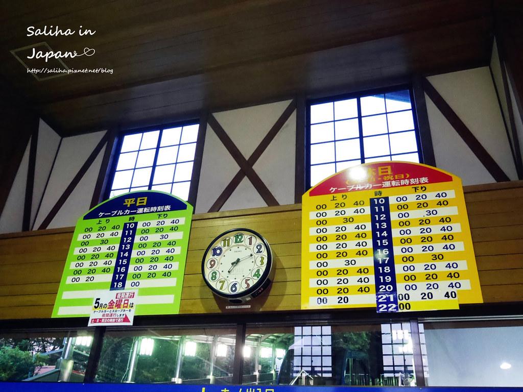 皿倉山夜景纜車 (7)