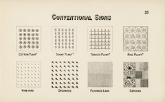 Conventional signs for maps from Draughtsman's Alphabets by Hermann Esser (1845–1908). Digitally enhanced from our own 5th edition of the publication.