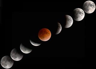 Le fasi dell'Eclissi di Luna totale