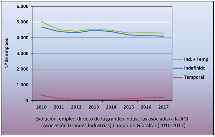 AGI 2010-20175