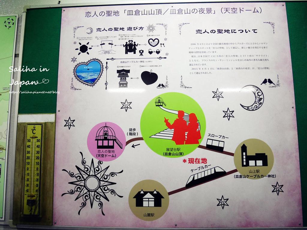 皿倉山夜景纜車 (48)