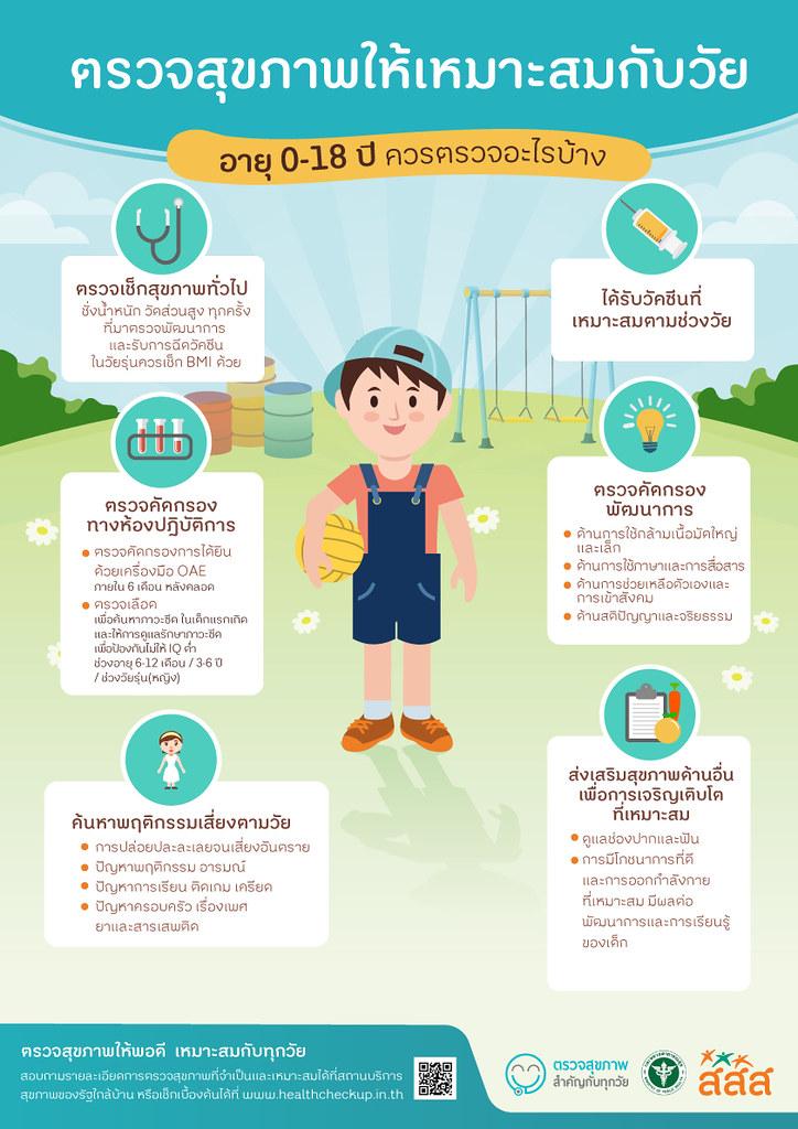 3 อายุ 0-18 ปี ควรตรวจสุขภาพอะไรบ้าง