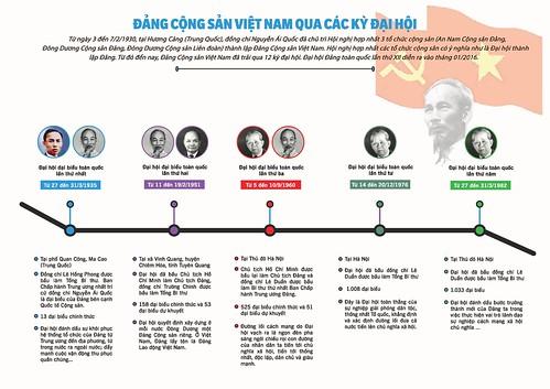 cac ky dai hoi cua dang-page-001