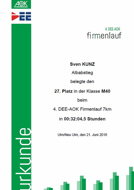 Firmenlauf-Ulm-2018