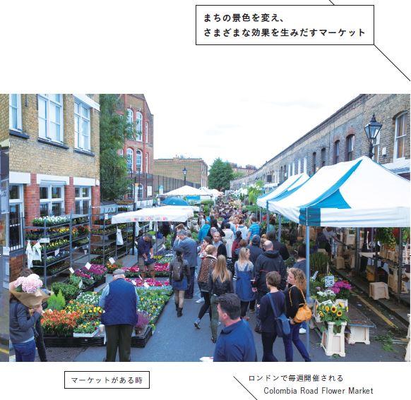マーケット開催時(p.2)