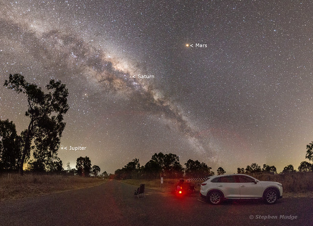 Milky Way and Planets labelled