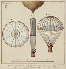 Le Premier Parachute de Jacques Garnerin, Essaye par lui-Meme au Parc de Mousseaux, le 22 Octobre 1797 by an unknown artist. Original from Library of Congress. Digitally enhanced by rawpixel.