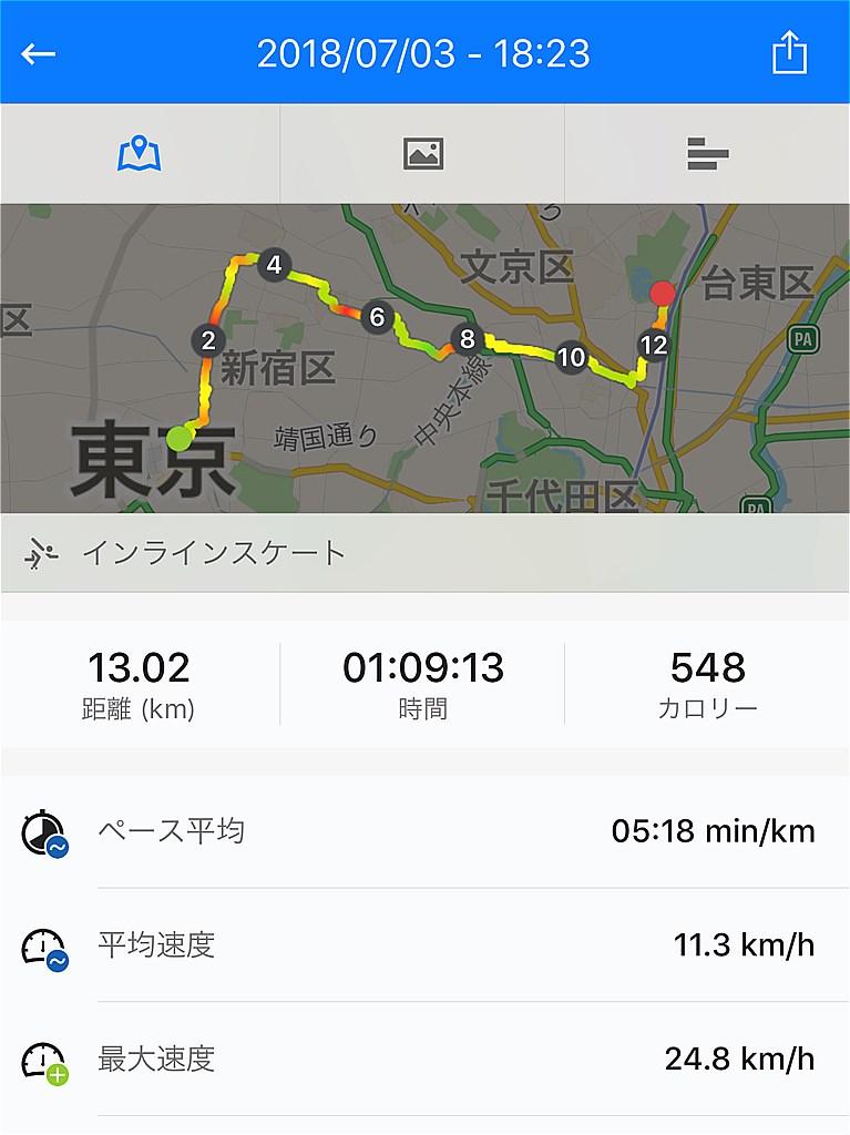 20180703_Shinjuku-Ueno (8)