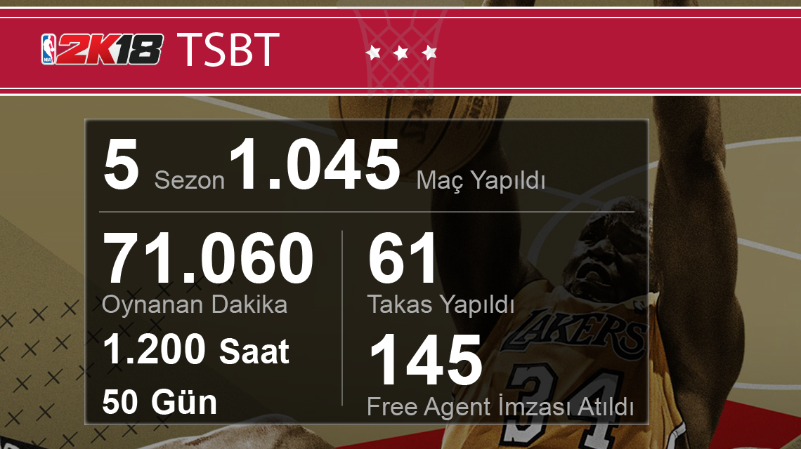 Rakamlarla NBA 2K18 TSBT sezonları