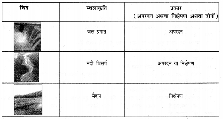 NCERT Solutions for Class 7 Social Science Geography Chapter 3 (Hindi Medium) 5