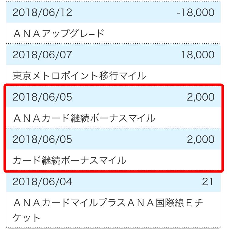 180816 ANAカード継続特別ボーナスマイル