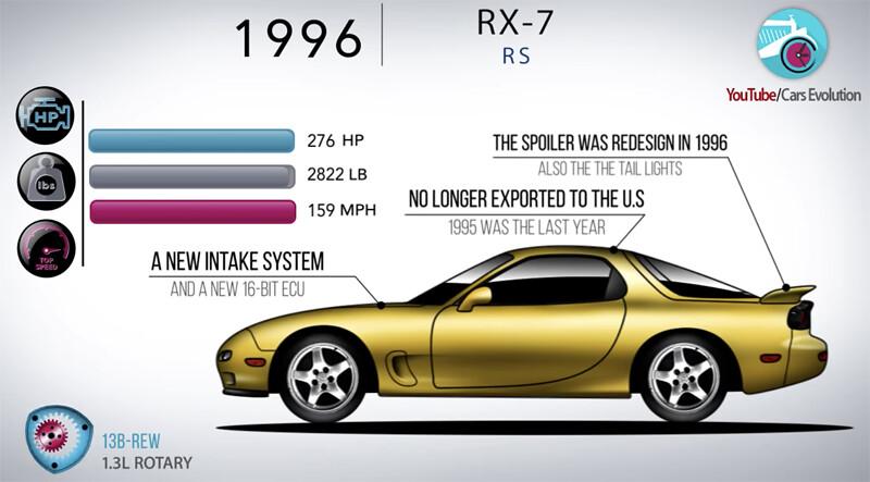rx7-5