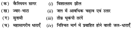 NCERT Solutions for Class 7 Social Science Geography Chapter 5 (Hindi Medium) 1