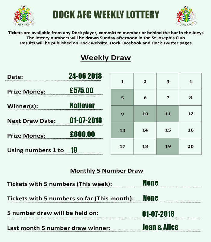 Lottery results 01-06-16