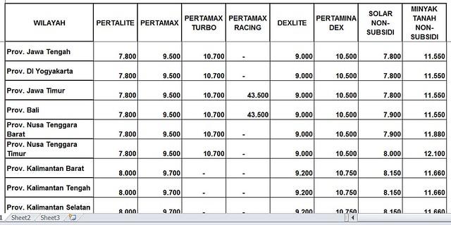 Harga BBM Tanggal 1 Juli 2018 - PERTAMINA (3)