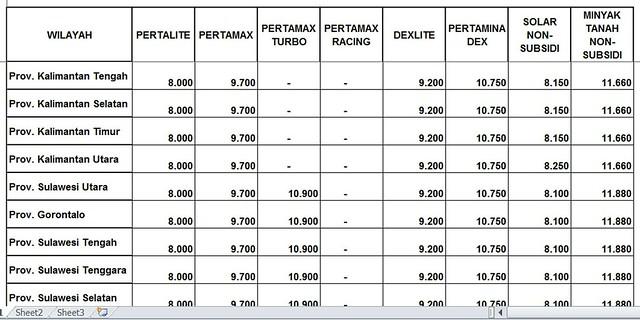 Harga BBM Tanggal 1 Juli 2018 - PERTAMINA (4)