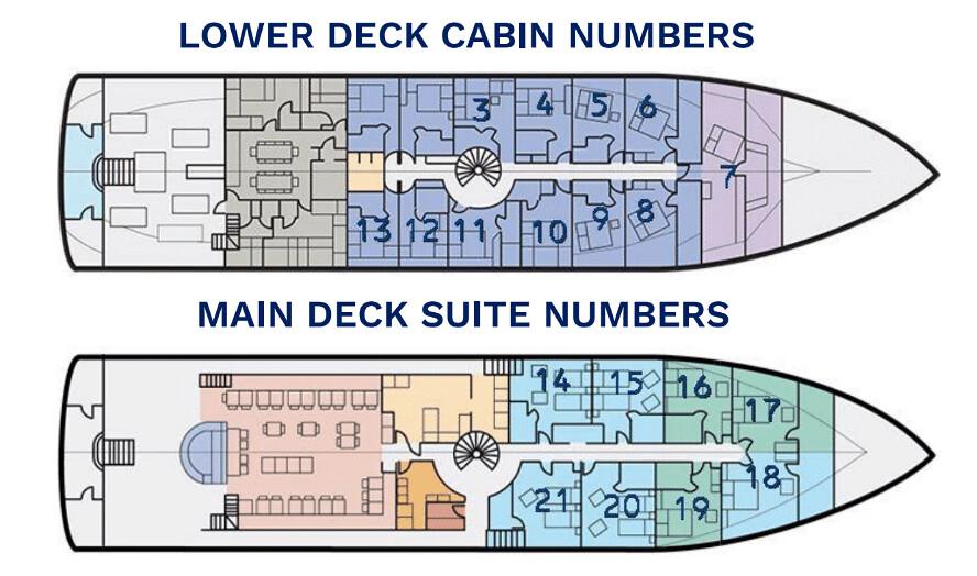 układ cabin