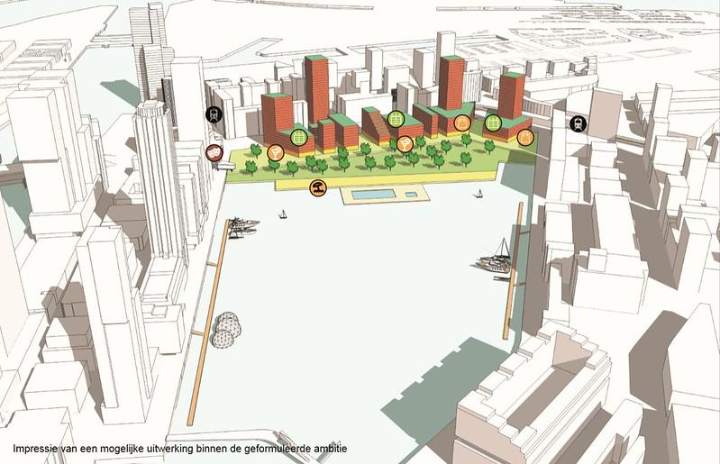 Rijnhaven impressie ontwikkeling Rijnhavenkwartier juni-18