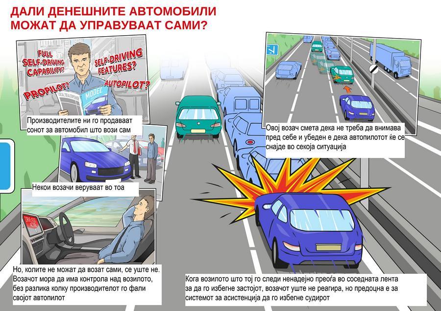 автопилотот е небезбеден тестирање