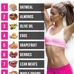 Diets Plans  : Fat Flush Plan is one of the best diet plans ever if you are struggling with you...