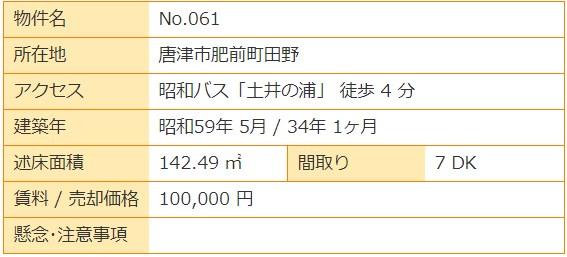 空き家バンク 物件紹介 (2)