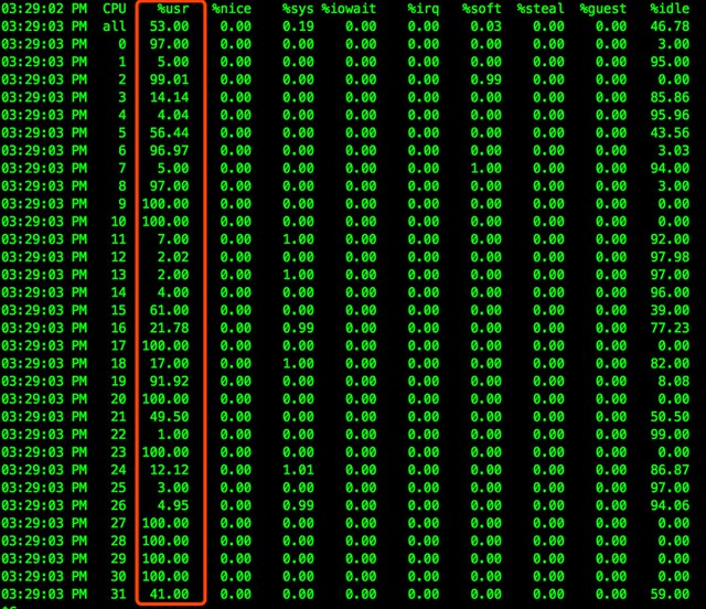CPU处理器使用率不均匀