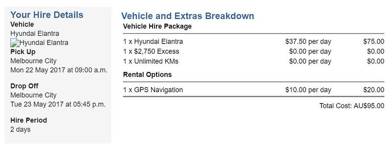 Apex Car Rentals Australia