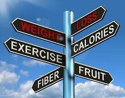 Calories and Weight Control