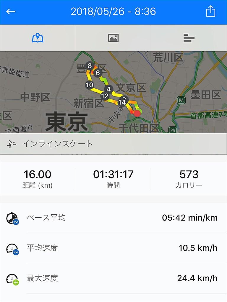 20180526_神保町~池袋CR (10)
