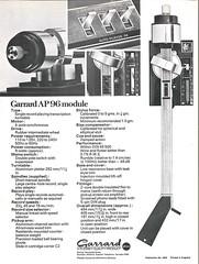AP96 Modulea