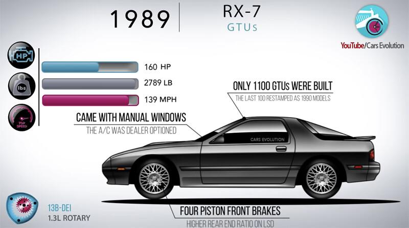 rx7-15