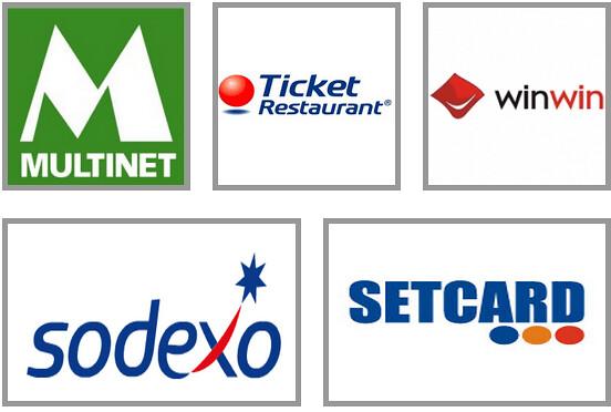 Konya'da Ticket Sodexo Multinet geçen marketler adresleri telefon numaraları