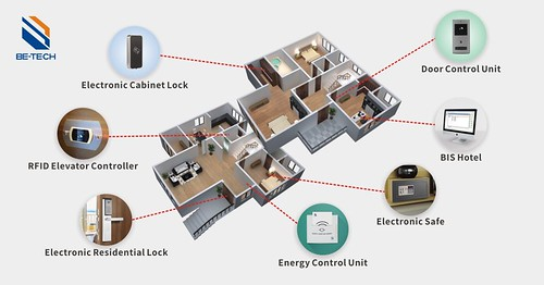 Be Tech Multifamily Housing Solution