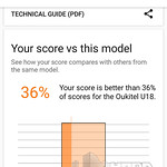OUKITEL U18, Software 4