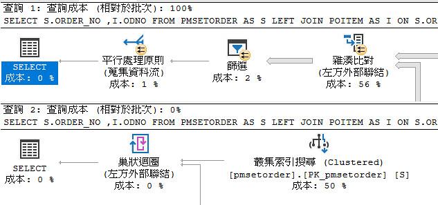 [SQL] WHERE 條件合理性-3