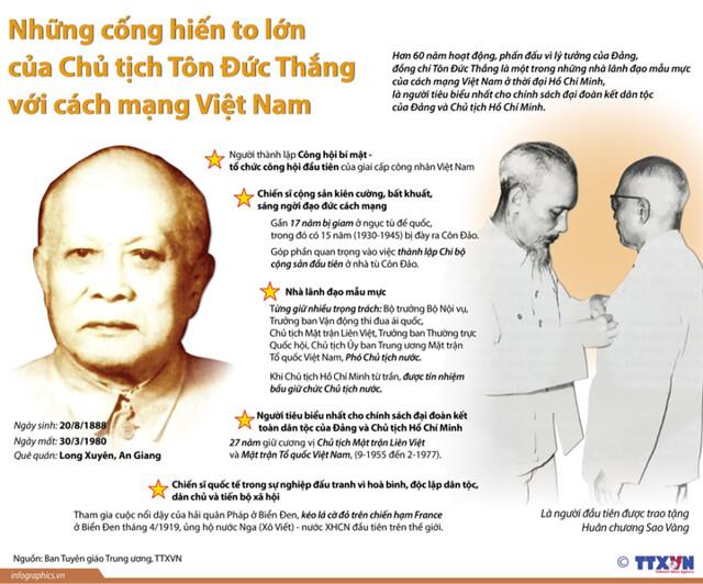 Bac Ton Duc Thang