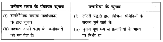 NCERT Solutions for Class 7 Social Science History Chapter 2 (Hindi Medium) 3