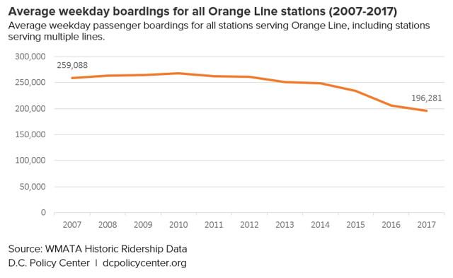 3-Orange-line-overview