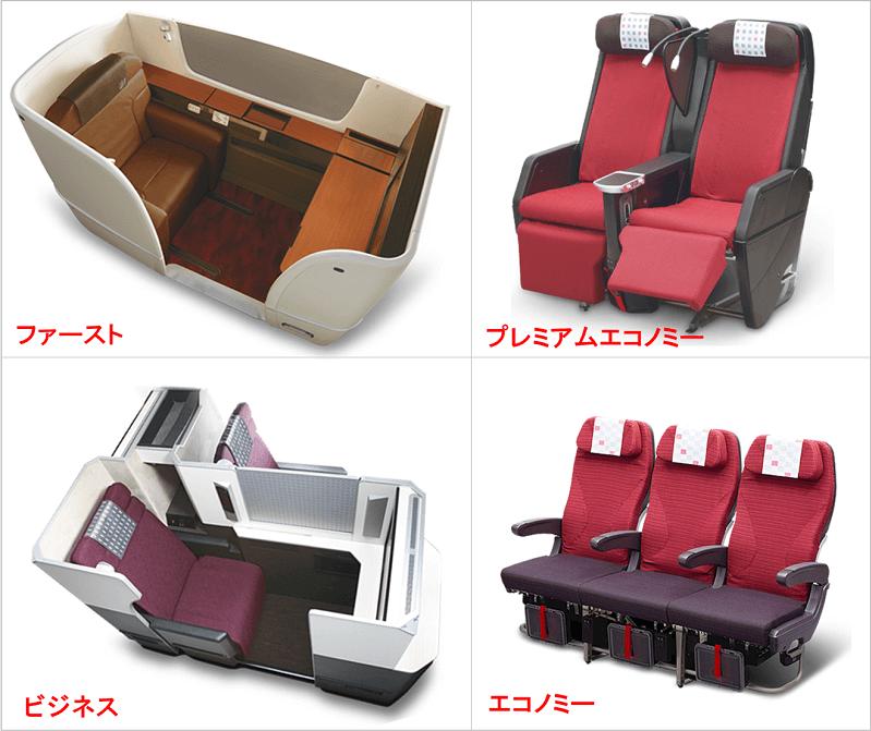 これで解決!JAL航空券予約クラス分類のすべて | ANAマイルを ...