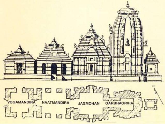 Ramakrishna Temple : A Symphony in Architecture - Belur Math