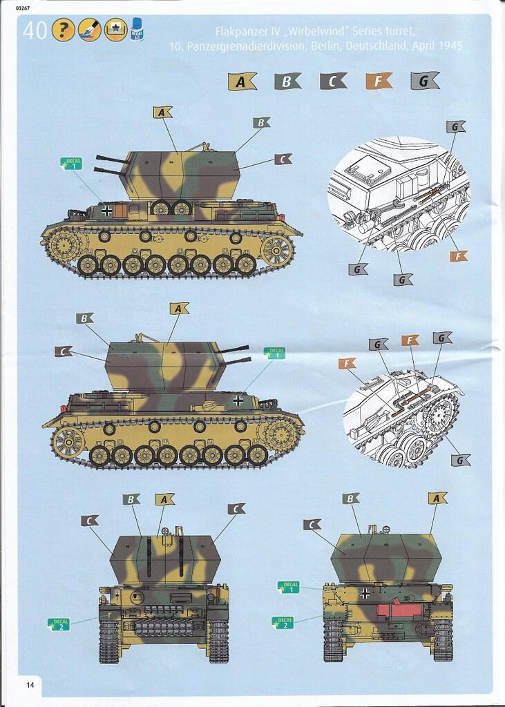 Revell Deutscher Flakpanzer IV Wirbelwind in 1:72 Revell 03267   .