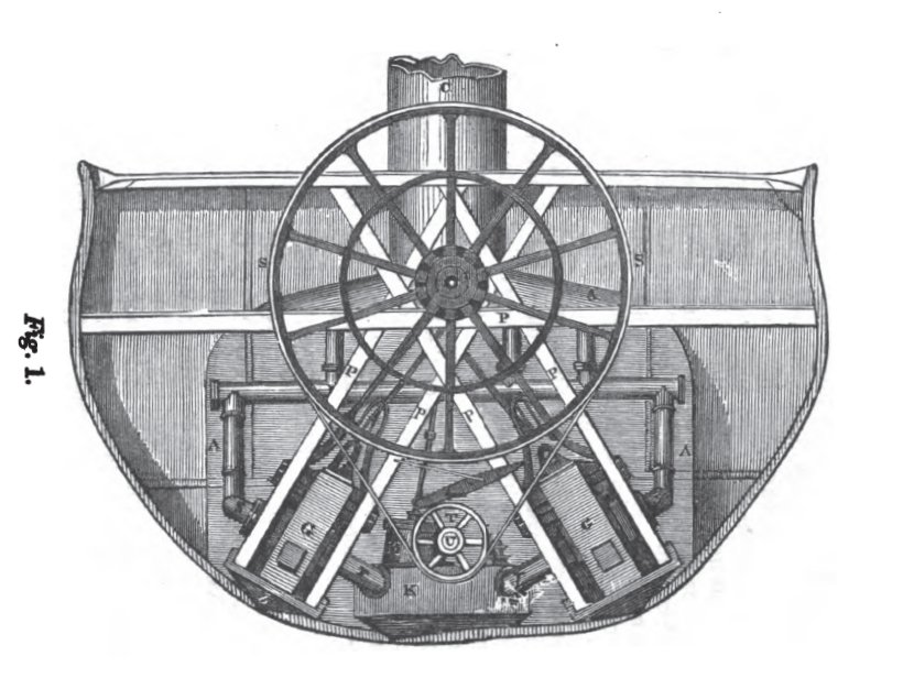 Transverse section through the hull of SS Great Britain, showing arrangement of the large gearwheel linked by chains to the smaller propeller shaft gearwheel below, two of the 60 degree inclined cylinders from one of the engines behind, and further behind still, the boiler. From Claxton, Capt. R. N. (1845): History and Description of the Steamship Great Britain, J. Smith Homans, New York, page 7.